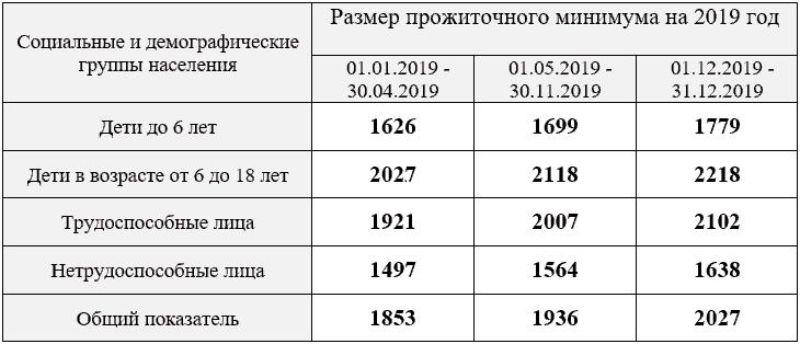 Как пишется объяснительная записка по факту выявленных нарушений при проведении проверок