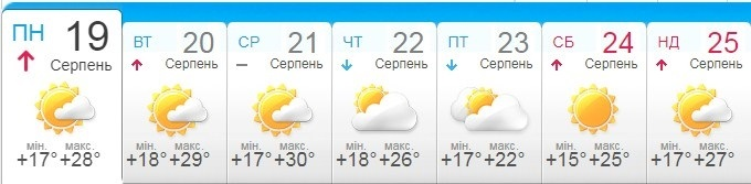 meteo.ua