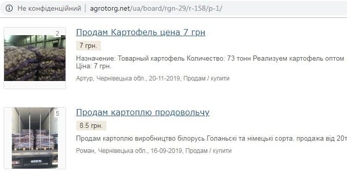 Гуртові ціни в Чернівецькій області на сайті Агроторг