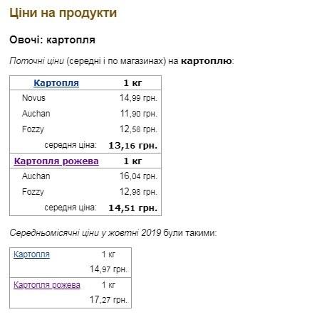 Середні ціни на продукти в супермаркетах щомісяця рахують на сайті Мінфін.