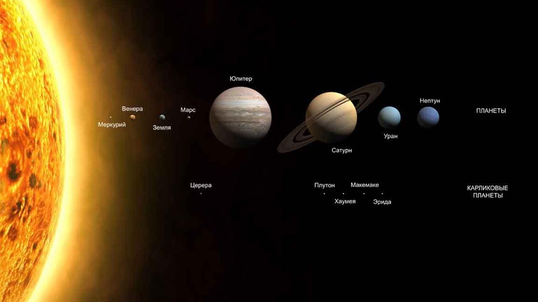 какое место занимает от солнца меркурий